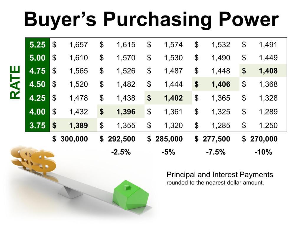 November2014-300k Purchase Power