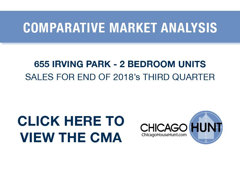 CMA 655 Irving Park 2 Bedroom Units 2018's Third Quarter
